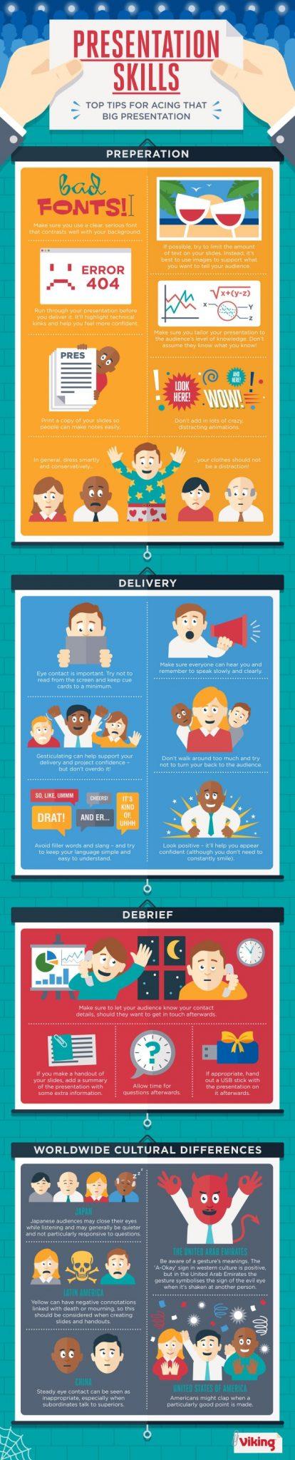 presentation_skills_infographica