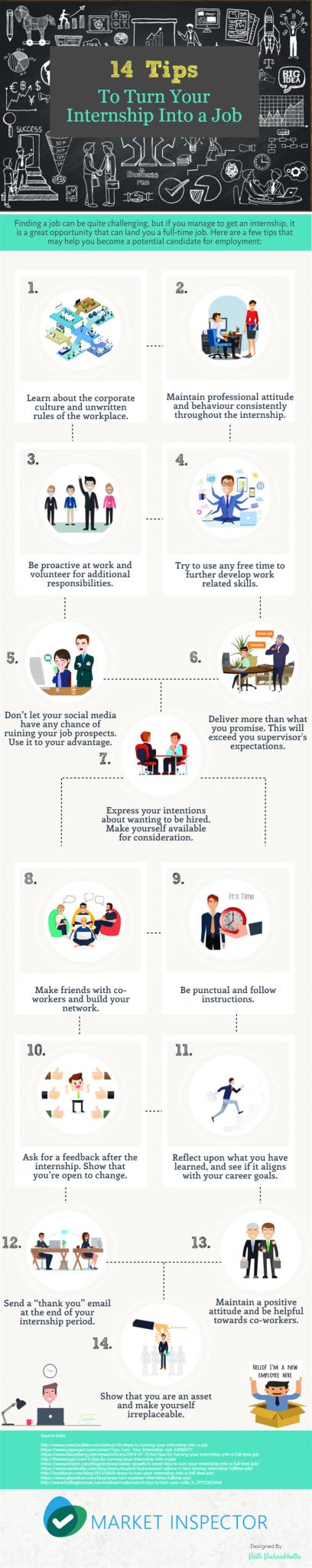 internship_infographic_770x3864.jpg