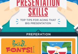 Top Tips for acing that big presentation